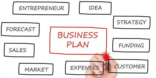 model biznesowy związany z internacjonalizacją działalności